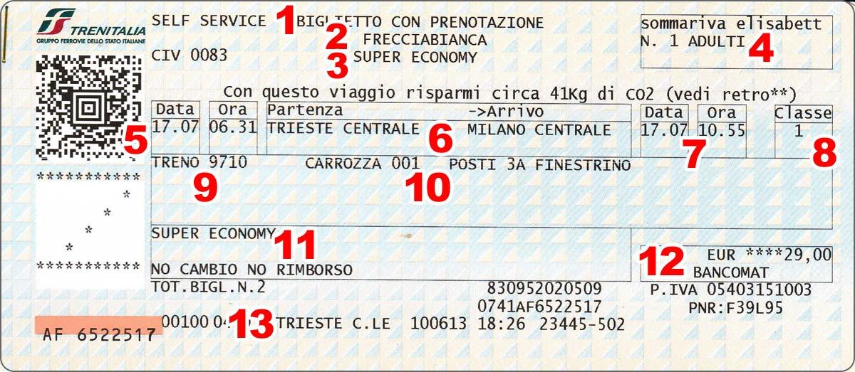 トレニタリアFreccia電車チケット