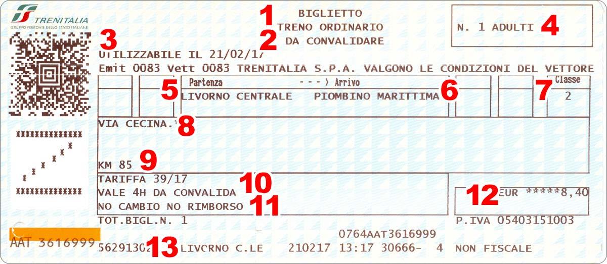 トレニタリア切符Regionale