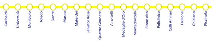 napoli_metro-ANM-1